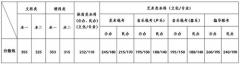 2016江苏高考分数线: 一本文355理353