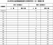 2016年河北高考一分一档统计表