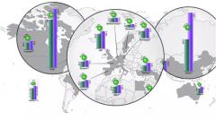 科睿唯安全球学术出版大数据分析之论文投稿全球趋势