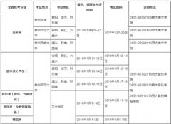 贵州2018普高艺术类专业考试招生工作实施办法