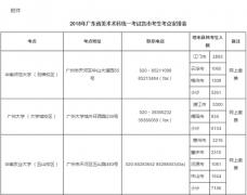 广东2018普通高考美术术科统考1月14日举行