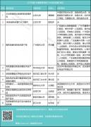 """2017年度""""中国高等学校十大科技进展""""项目评选揭晓"""