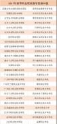 """2018高职院校质量年报发布会召开,""""教学资源50强""""等三大榜单发布"""