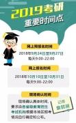 2019考研今年10月10日起报名 12月22日至23日考试