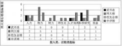中国大学排名四大知名榜单指标体系比较研究