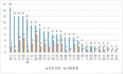 """""""金平果""""独家发布2020年中国民办院校竞争力排行榜"""