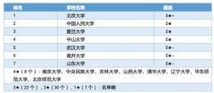 【高考志愿指南】0101哲学
