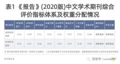 金平果RCCSE《中国学术期刊评价研究报告》(第六版)新鲜出炉