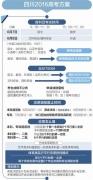 四川2016年高校招生规定出炉 恢复外语听力考试